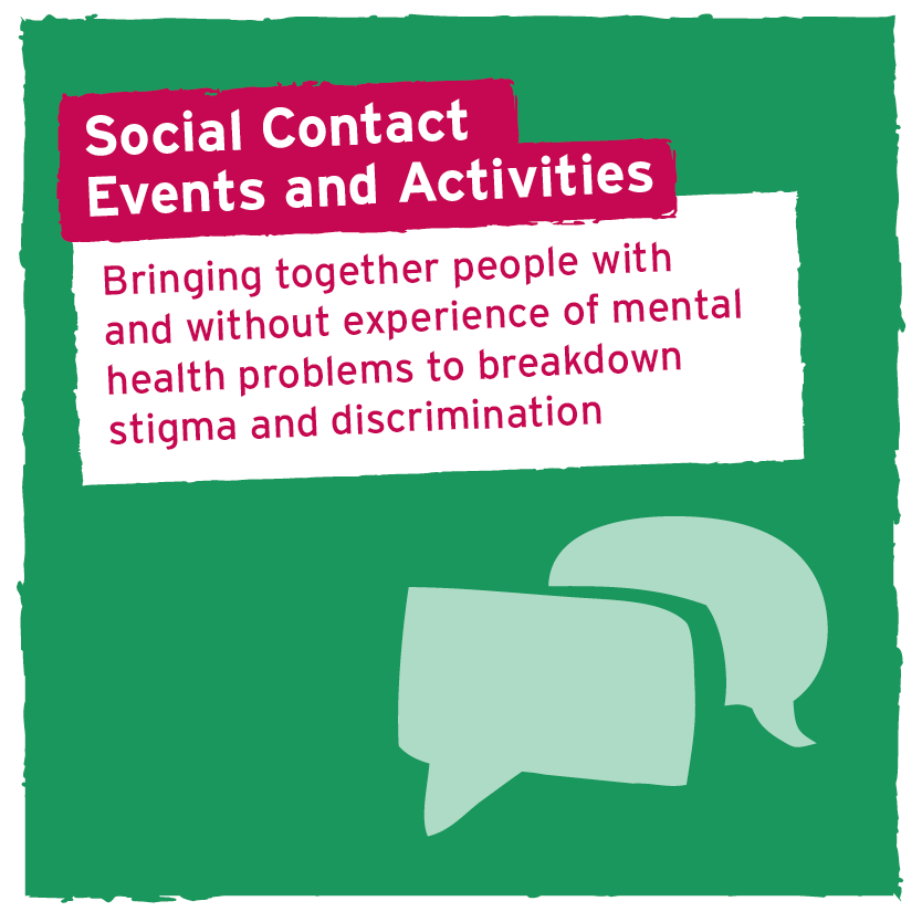 Social Contact Events and Activities